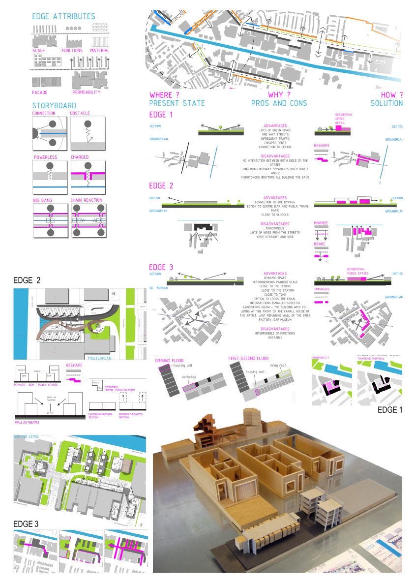 """[""""Recharging the Edge"""" by students E. Zanetti, G. Steiner, T. Durdis explored the concept of borders for their potential in reimagining formerly industrial canal sites]"""